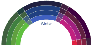 Cool colours - Winter