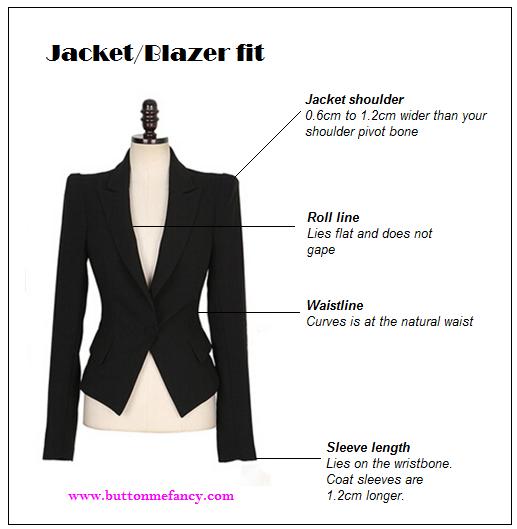 blazer-jacket-fit